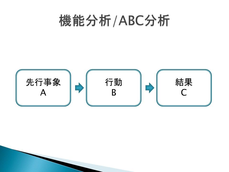機能分析/ABC分析